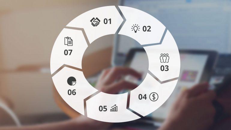 planejamento-de-midia-digital